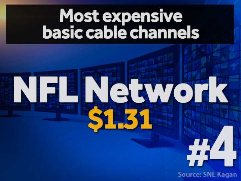 4. NFL Network - $1.31 per cable subscriber (estimated)