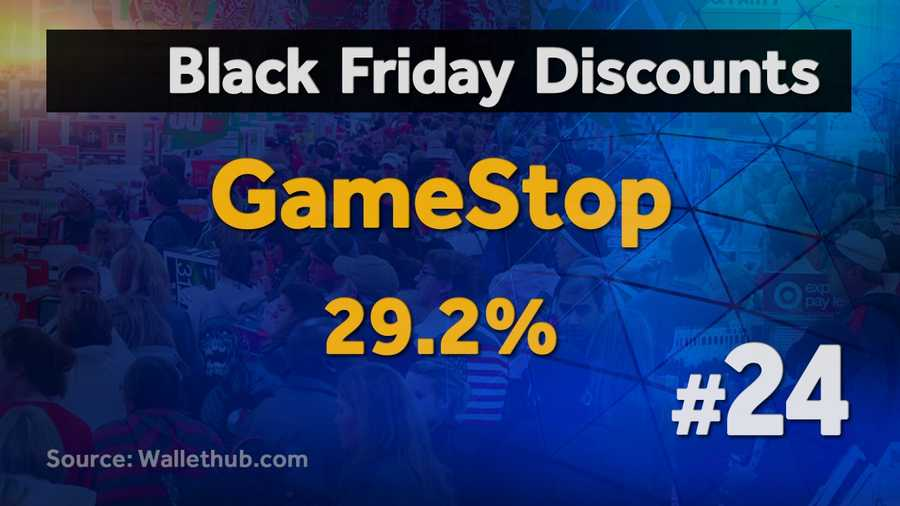 Stores With Bestworst Black Friday Discounts - 29 worst black friday deals ever