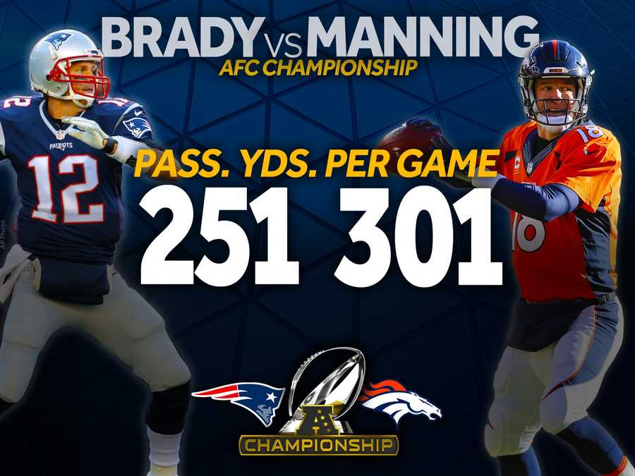 Peyton Manning has the historical edge in more passing yards.