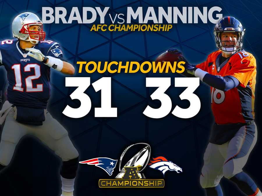 Peyton Manning holds the edge on touchdowns.