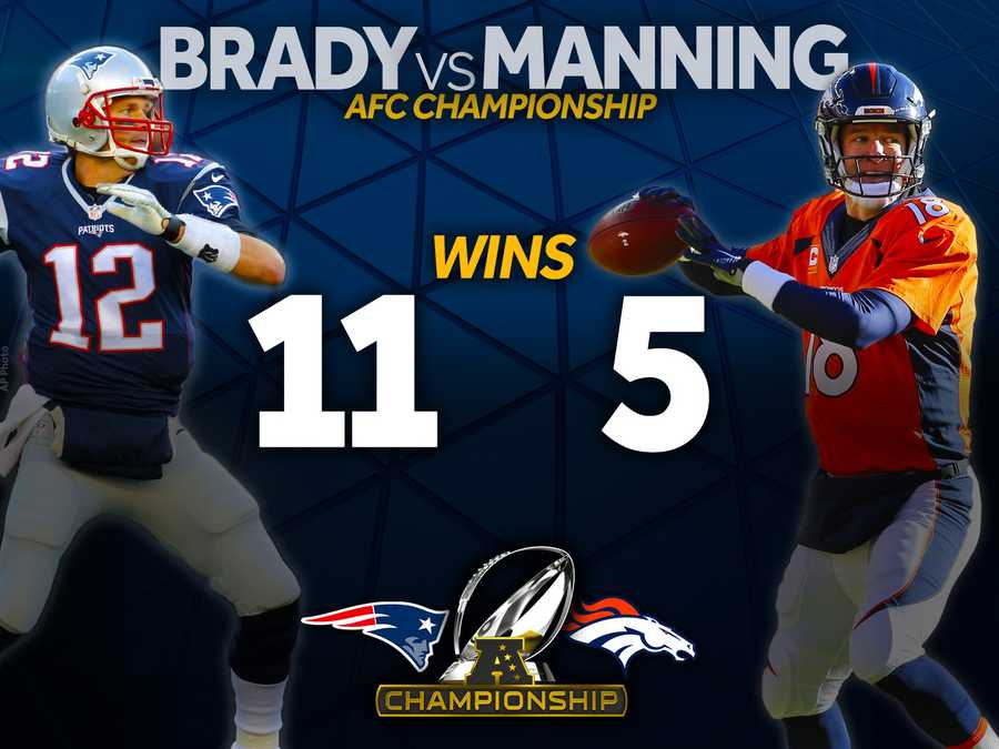 Tom Brady holds the edge on overall wins, but Peyton Manning has a 2-1 record against Brady in AFC Championship games.