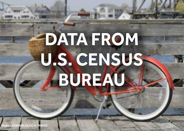 Data from the U.S. Census Bureau, based on cities with 100,000 population or more.