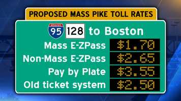 Interstate 90/Mass Pike from Interstate 95/Route 128 in Weston to downtown Boston. Pay by plate users should add an additional $.60 surcharge.