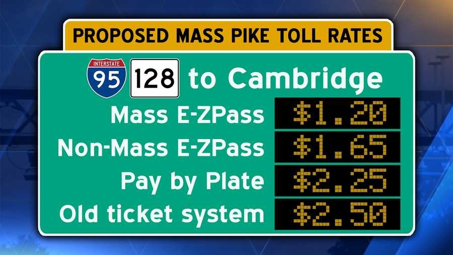 Interstate 90/Mass Pike from Interstate 95/Route 128 in Weston to Cambridge. Pay by plate users should add an additional $.60 surcharge.