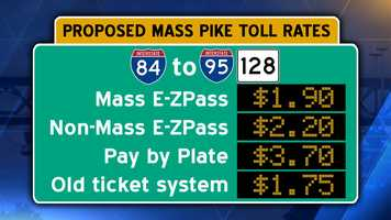 Interstate 90/Mass Pike from Interstate 84 in Sturbridge to Interstate 95/Route 128 in Weston.Pay by plate users should add an additional $.60 surcharge.