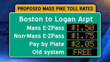From Boston to Logan Airport.  Previously, tolls were only charged heading inbound into Boston.  That will change when the automated tolling system begins. Pay by plate users should add an additional $.60 surcharge.