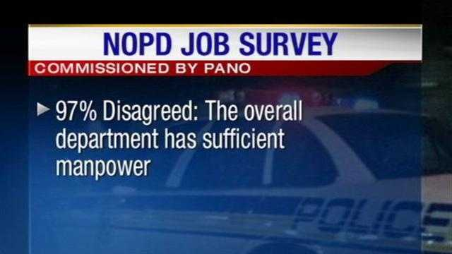 A survey by PANO says that there most of the current NOPD officers believe that there are manpower and morale issues with the department.