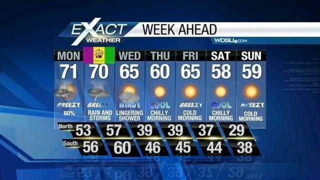 Mardi Gras forecast.jpg