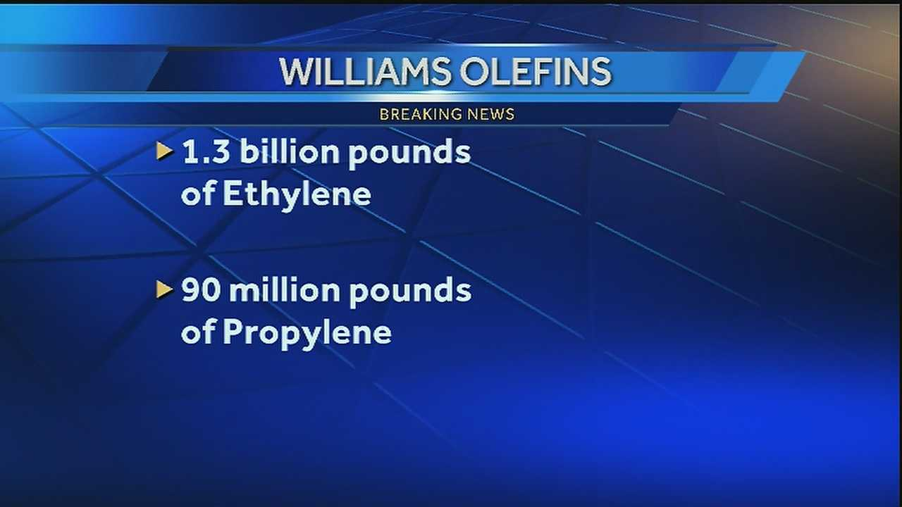 WDSU reporter Blake Hanson looks into what the Williams Olefins plant in Geismar, La. produces.