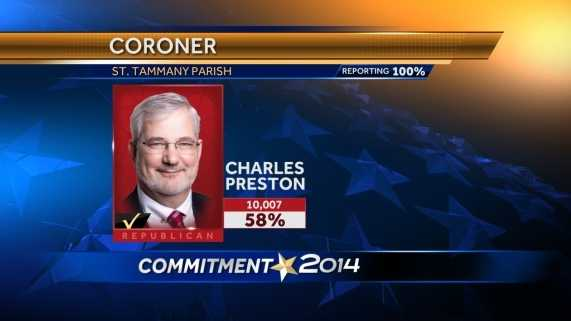 Dr Charles Preston Election Results (May 3, 2014)