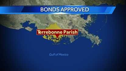 Terrebonne Parish Bonds
