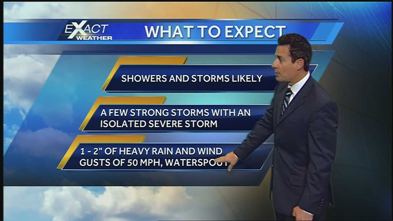 A weak upper low will keep showers and thunderstorms in the forecast