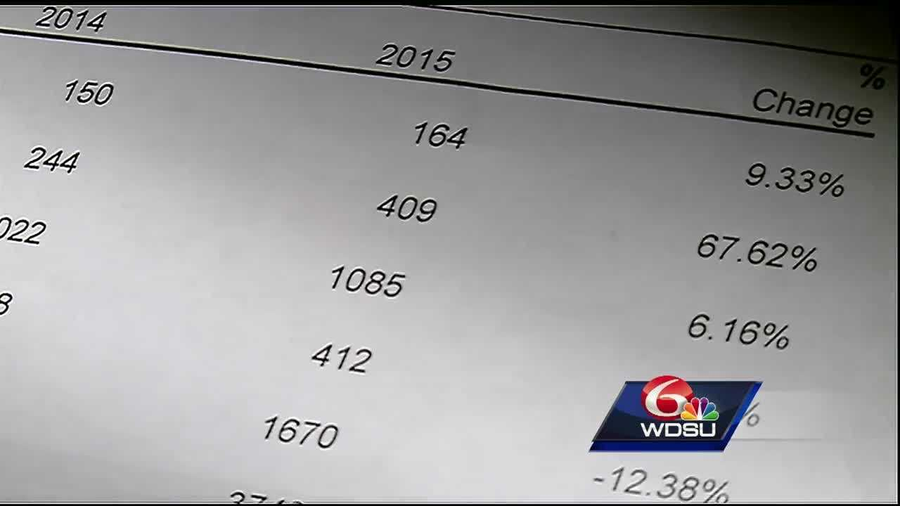 Victim's advocacy group says uptick in reported rapes is not a bad thing.