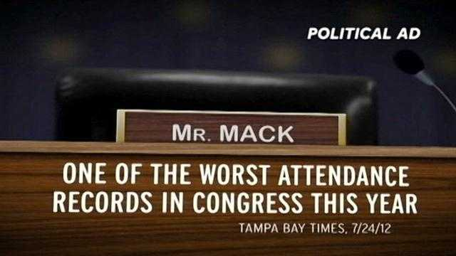 WESH 2 News examines Bill Nelson's claim against his political opponent, Connie Mack, about not showing up for work.