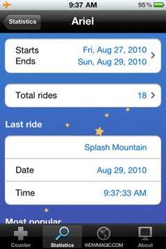 WDW Ride Counter (iOS) – Have you been on Splash Mountain 100 times? Or 101? With this app, you can keep track of your ride history and see how many rides you manage to fit in each trip.iTunes: 14 ratings (4 stars)