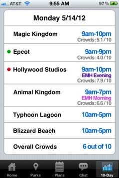 Disney World Lines from Touring (iOS, Android)  - Lines helps you plan your Disney trip by making recommendations based on how crowded things are. It also has predictions on wait times for the rest of the day.iTunes: 1,773 ratings (4.5 stars)Google Play: 2,130 ratings (4.5 stars)