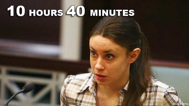 Casey Anthony: Not guilty of murder.