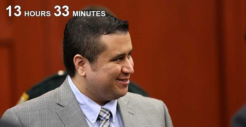 George Zimmerman: Not guilty of murder.