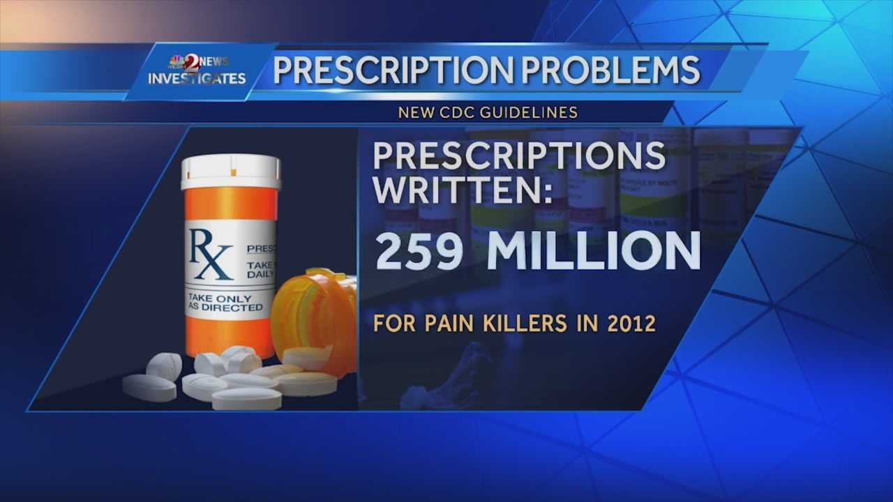 The Centers for Disease Control and Prevention has unveiled a proposed new set of guidelines for doctors who prescribe controlled pain medication. Matt Grant (@MattGrantWESH) has the story.