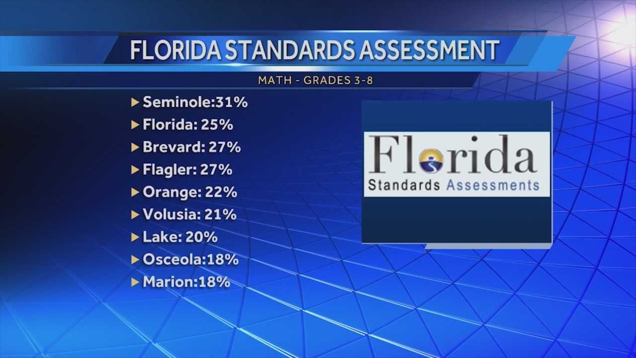 The rankings are out, and Seminole County schools top the list from the latest standardized test scores. Gail Paschall-Brown (@gpbwesh) has the story.