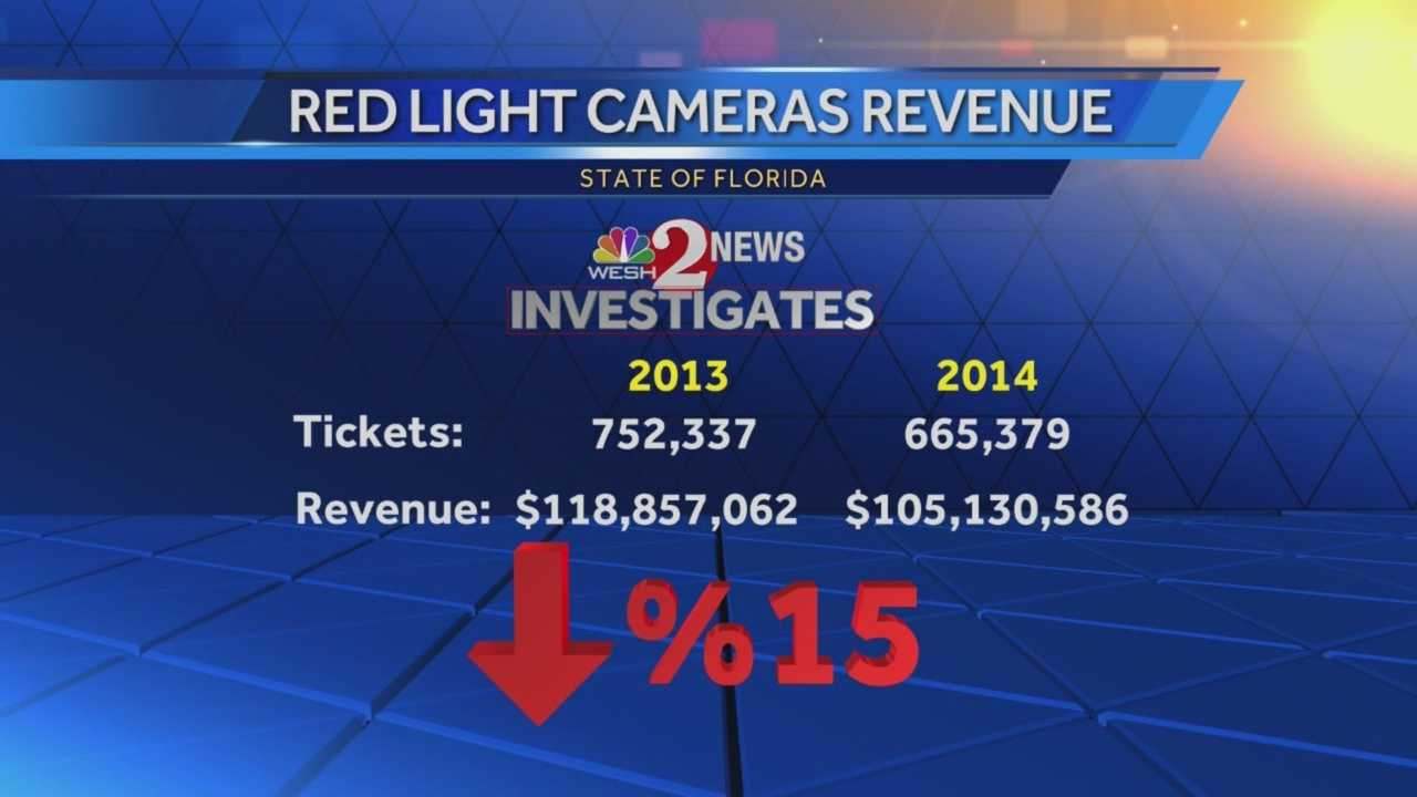 Advertisement. Orlando Plans To Add More Red Light Cameras