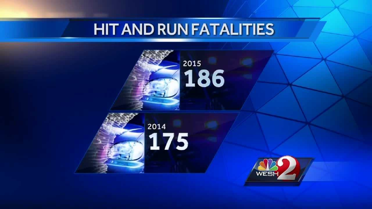 WESH 2 News spoke to family members of local hit-and-run crash victims. State troopers say the rash of hit-and-run crashes is an epidemic in Central Florida. Dave McDaniel reports.