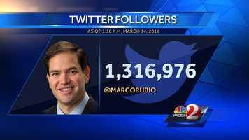4. Marco Rubio - 1,316,976 followers, 2,473 following, 5,366 tweets since Aug. 6, 2008