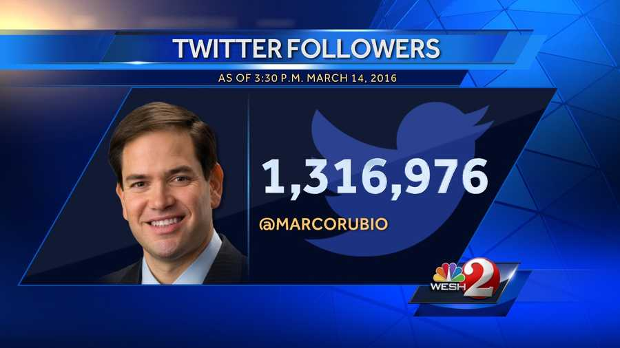 4. Marco Rubio - 1,316,976 followers, 2,473 following, 5,366 tweets since Aug. 6, 2008