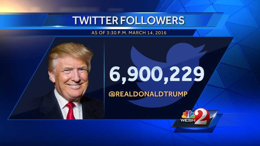 1. Donald Trump - 6,900,229 followers, 42 following, 31,276 tweets since March 18, 2009