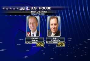 Democrat Gene Stilp is the winner, finishing ahead of Bill Vinsko.