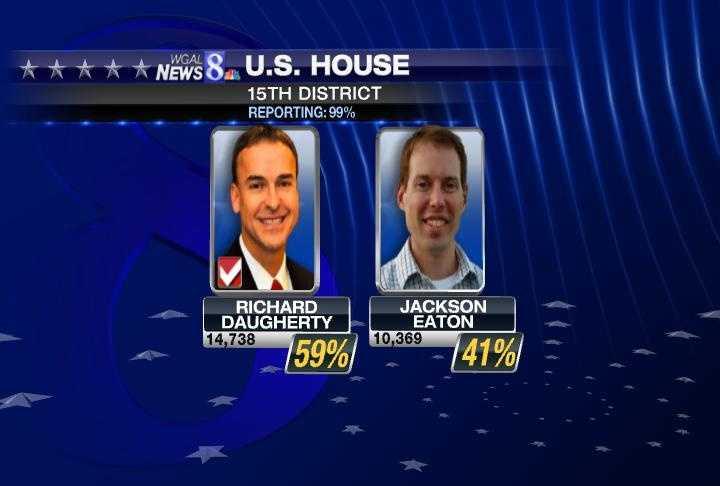 Democrat Richard Daugherty is the winner, beating Jackson Eaton.