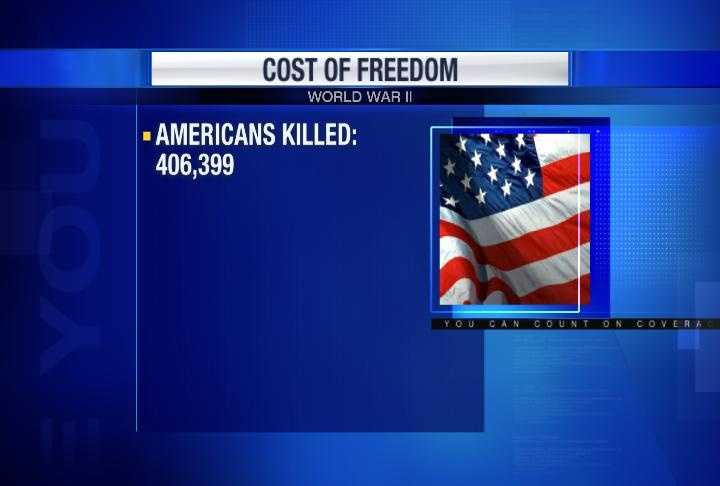 World War II was the deadliest military conflict in world history, and ranks second behind the Civil War when looking at the number of Americans killed in war in U.S. history.