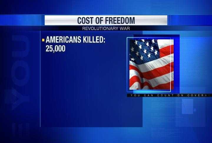 The total loss of life throughout the Revolutionary War is largely unknown, but more than 25,000 American Revolutionaries died during active military service. About 17,000 recorded deaths were from disease, including those who died while prisoners of war.