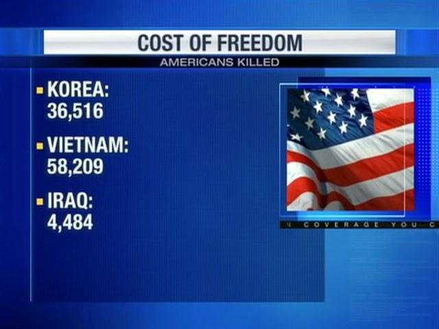 According to the U.S. Department of Defense, the U.S. suffered roughly 33,000 battle deaths and an estimated 2,800 non-battle deaths during the Korean War. When the U.S. military ended its involvement in the Vietnam War in 1973, 58,209 American lives were lost. The War in Iraq, which was under heavy criticism due to its parallelism to the Vietnam War, saw a loss of 4,484 American lives.
