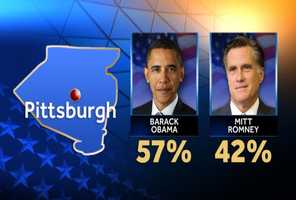 Presidential results in Pittsburgh