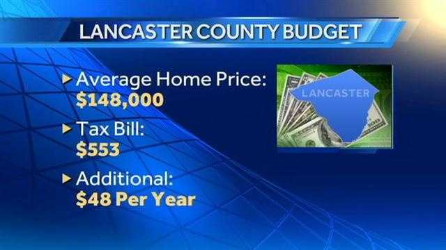 LANCASTER COUNTY BUDGET