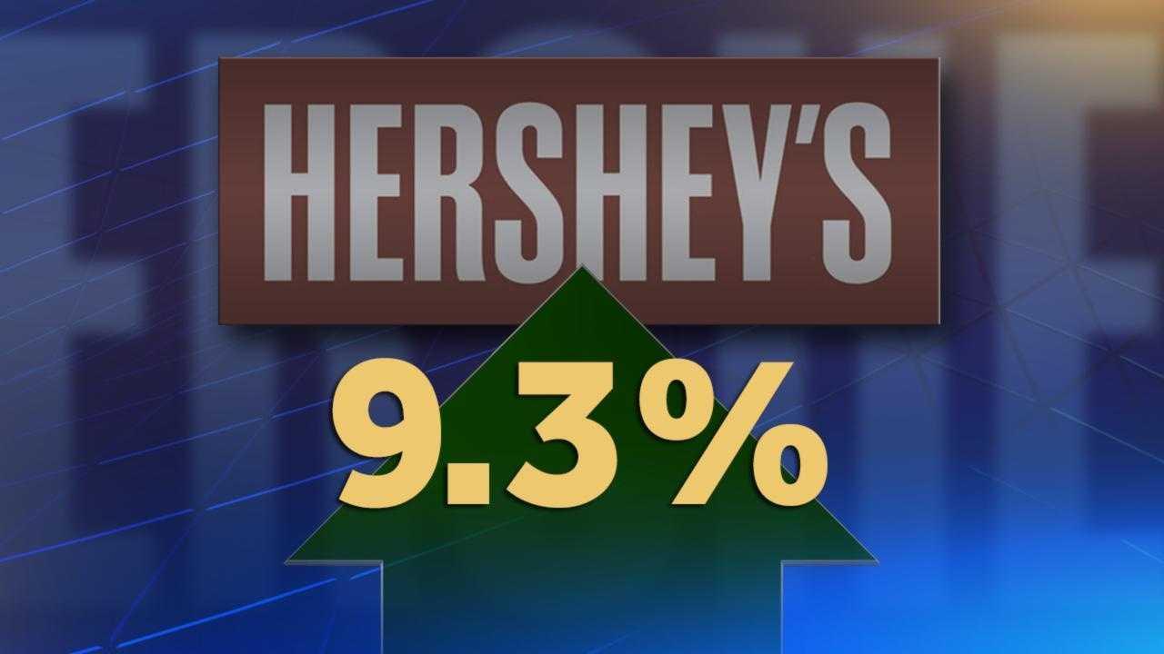 1.31 Hershey earnings