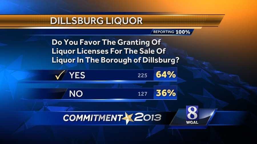 Dillsburg liquor referendum
