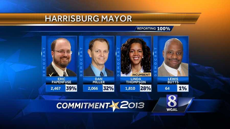 Harrisburg mayor