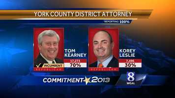 York County district attorney