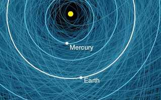 Although none of them will strike the Earth in the next 100 years -- not all PHAs have been discovered, and past 100 years, many orbits become hard to predict. Were an asteroid of this size to impact the Earth, it could raise dangerous tsunamis, for example. Of course rocks and ice bits of much smaller size strike the Earth every day, usually pose no danger, and sometimes creating memorable fireball and meteor displays.