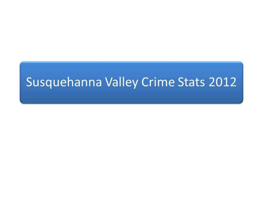 This slideshow looks at crimes for the year 2012 for each Susquehanna Valley county. The counties are listed in alphabetical order.