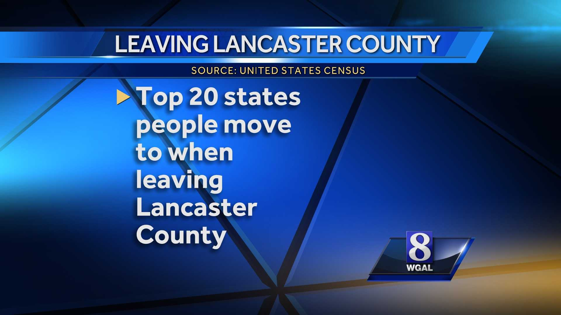 While on the whole more people moved to Lancaster County from 2007 to 2011, nearly 17,000 people moved away. This slideshows counts down the 20 states (other than Pa.) that were the most popular destinations.