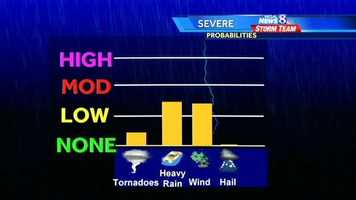 The Susquehanna Valley could be in for some severe weather as a large-scale storm system moves in.