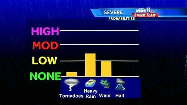 A large-scale storm system could bring severe weather to the Susquehanna Valley today.