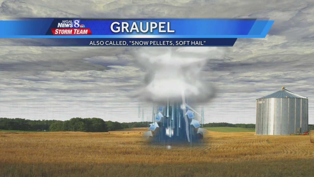 What is graupel?