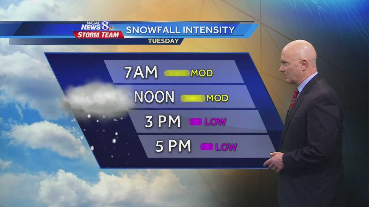 Fast-moving clipper will quickly move over the Susquehanna Valley Tuesday morning.