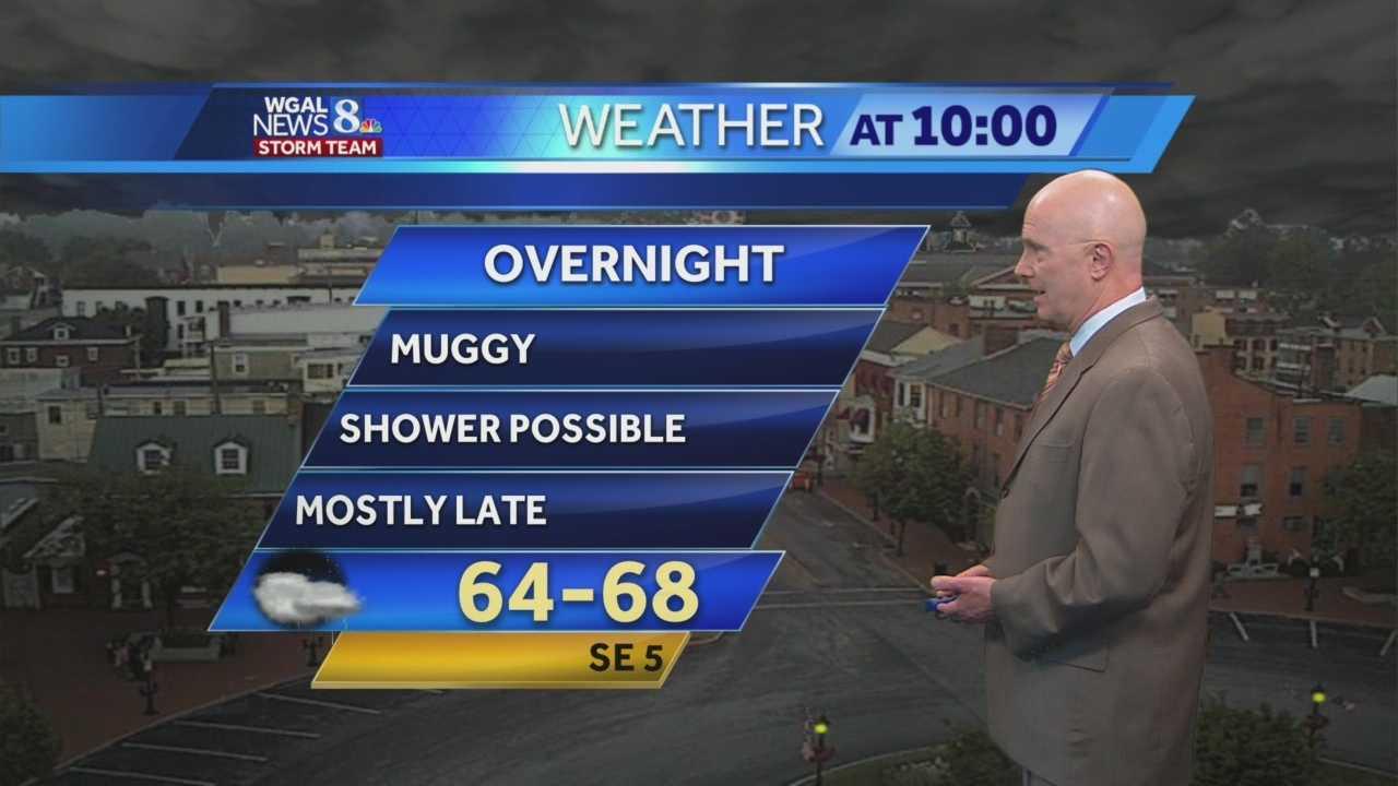 5.11.15 10 pm Forecast