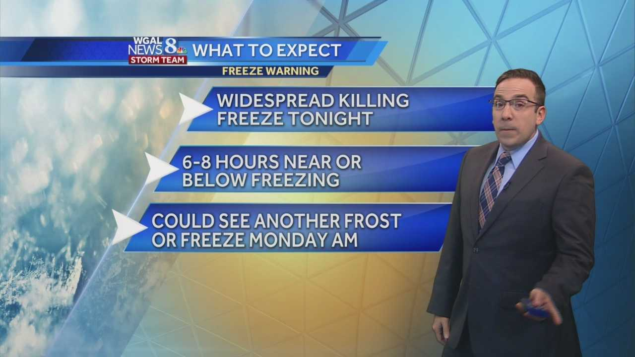 News 8 Storm Team Meteorologist Ethan Huston breaks down how long the cold snap will last as well as the chances for scattered showers featuring the possibility of some flurries mixing in.