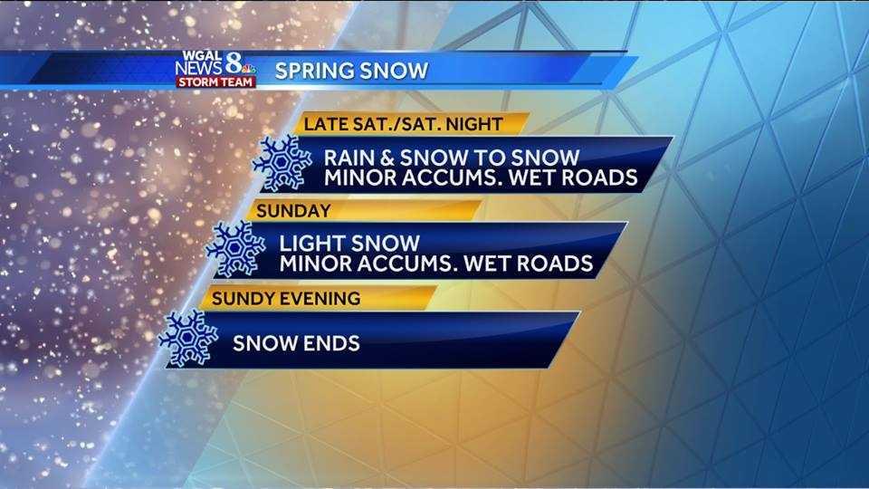 spring snow 3.19.16.jpg